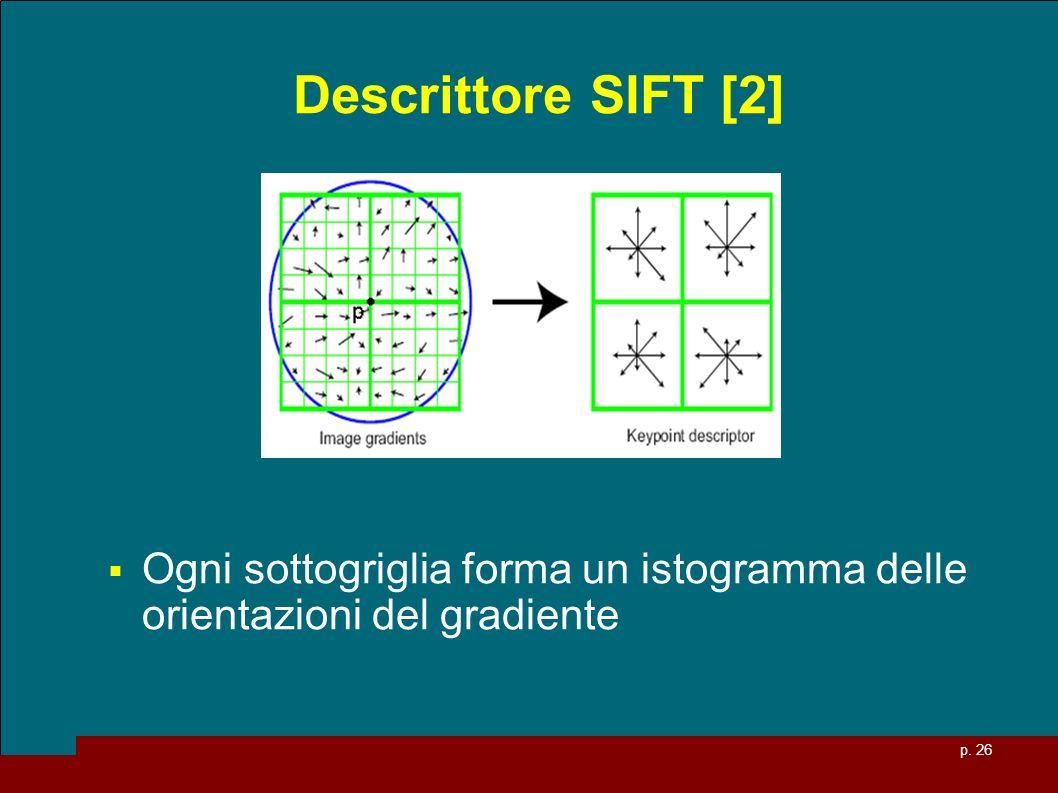Descrittore SIFT [2] Ogni sottogriglia forma un istogramma delle orientazioni del gradiente